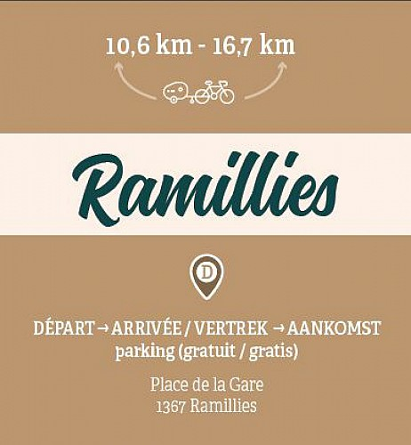 Small loop in Ramillies with the family