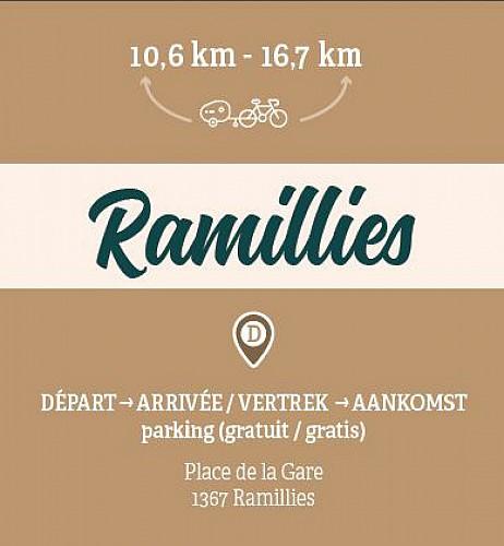 Grande boucle familiale à Ramillies