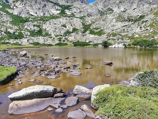Lac de Rina