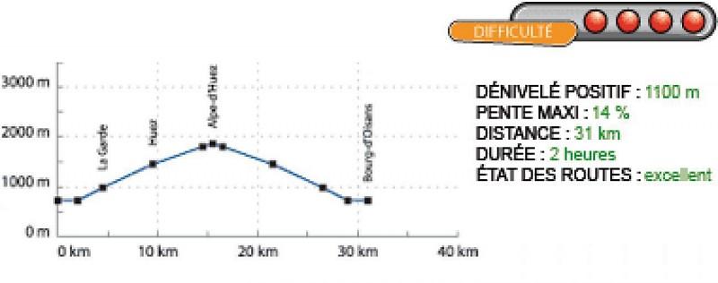 Alpe d'Huez, la montée mythique (n°3)