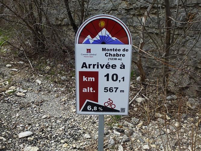 EldoradoVelo - Montée de Chabre (1348m)