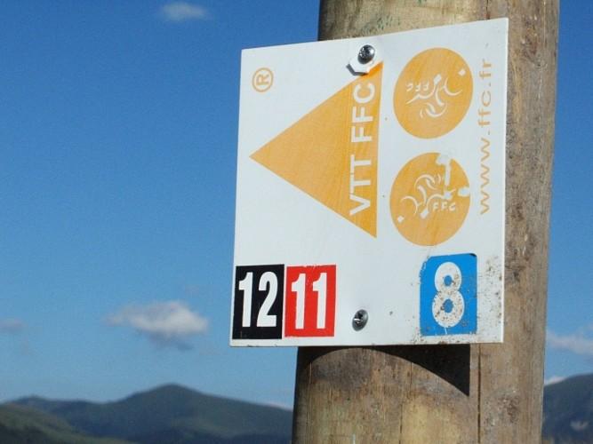 Circuit des Monts de Guéret