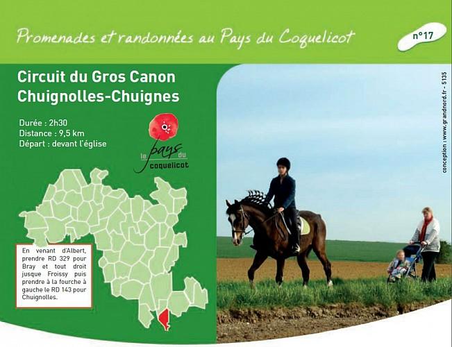 Circuit du Gros Canon