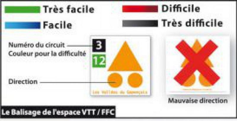 Circuit n°4 Mont Ceix - Espace VTT-FFC La Petite Montagne Limousine