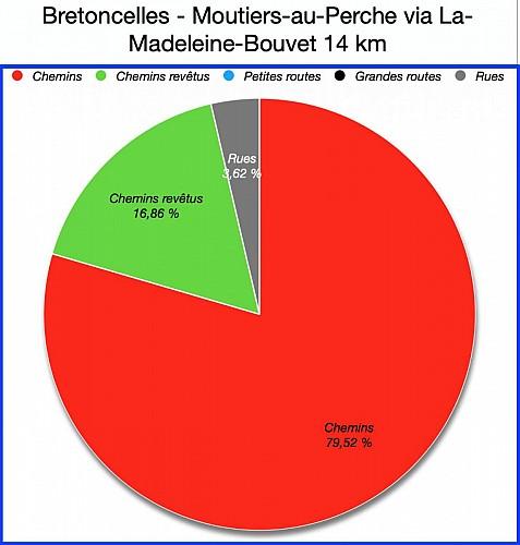 Madeleine-Bouvet