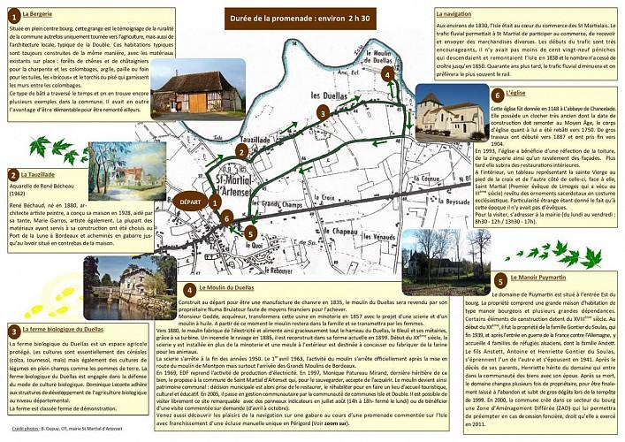 Moulin-du-duellas-st-martial-d'artenset