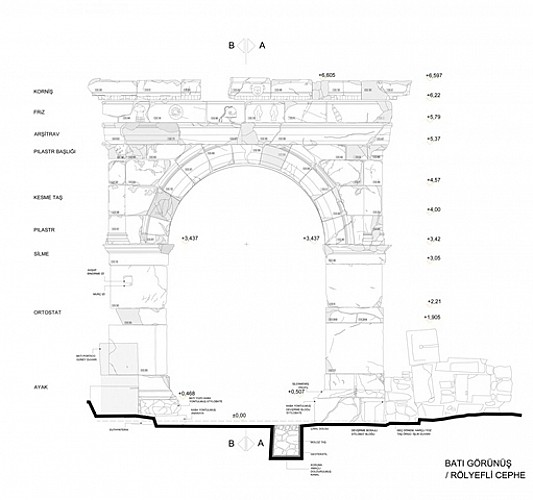 The Arch of Claudius