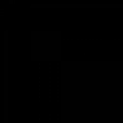 Caisse d'Epargne du Limousin