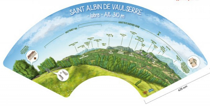 Point de vue de Saint Albin de Vaulserre