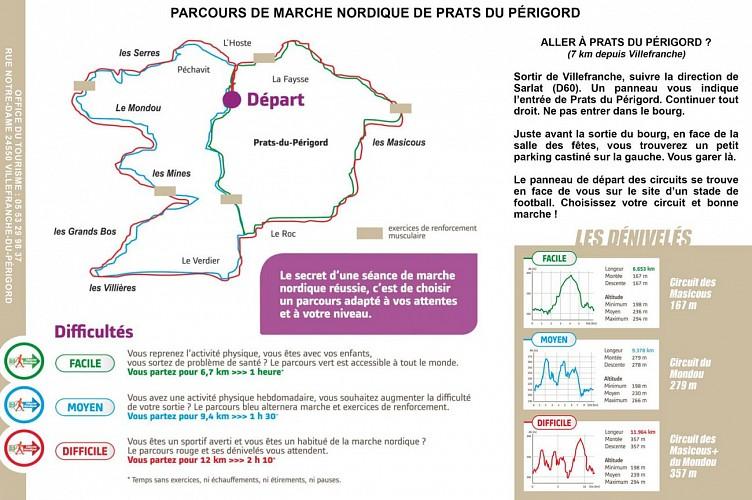 Parcours de Marche Nordique de Prats du Périgord